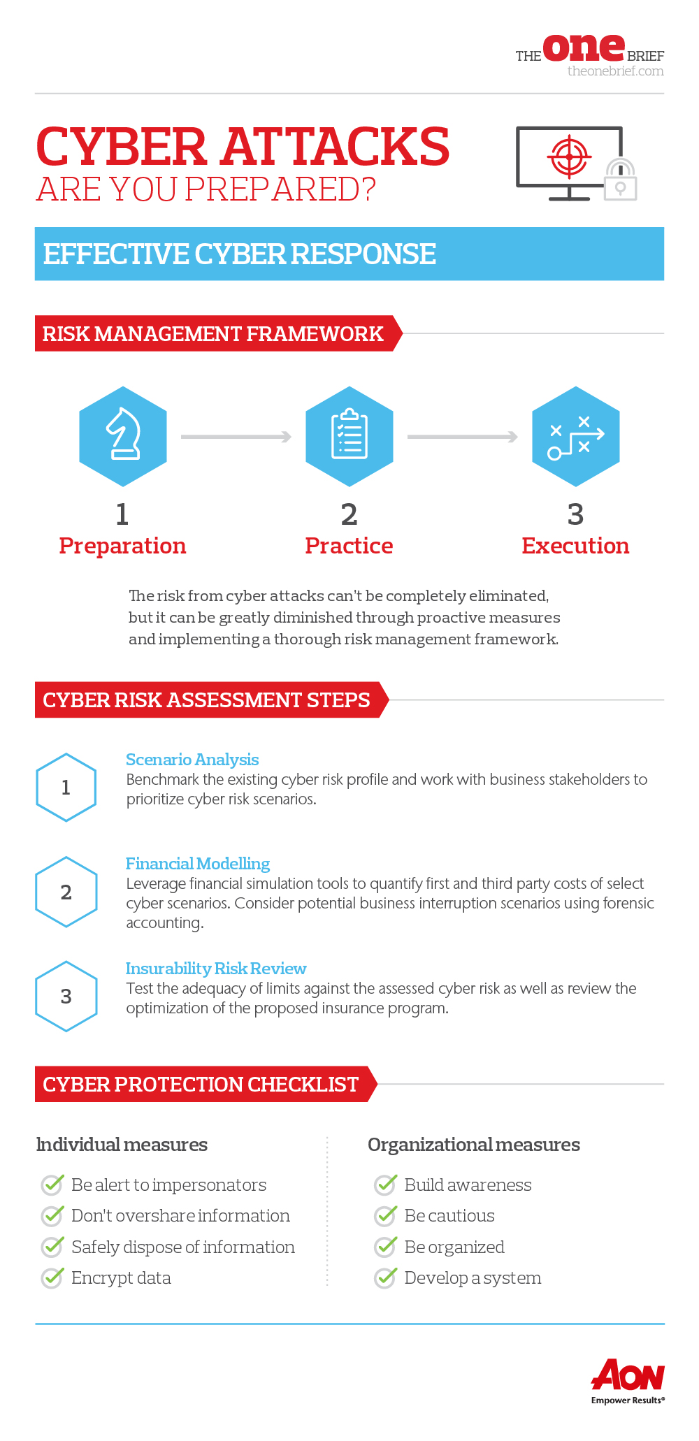 The One Brief Effective cyber response