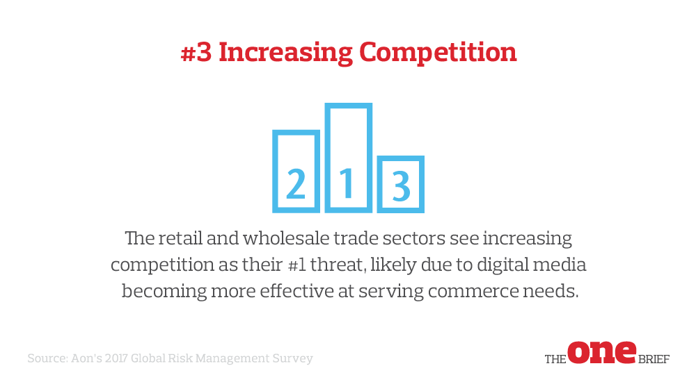 Top Global Risks 3: Increasing competition