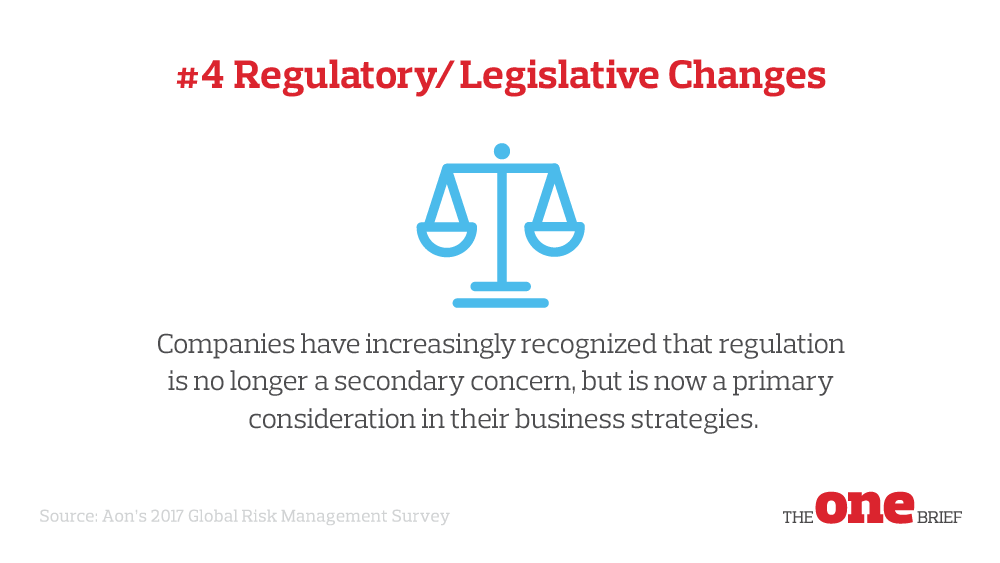 Top Global Risks 4: Regulatory/legislative changes