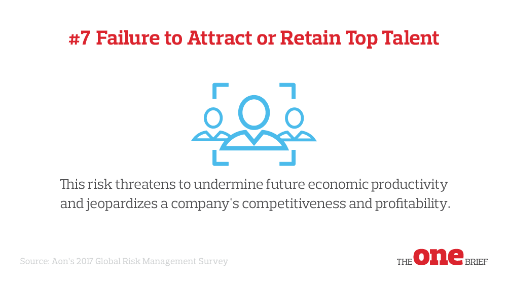Top Global Risks 7: Failure to attract or retain top talent